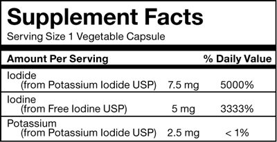 I-Throid Supplement Facts - 12.5mg
